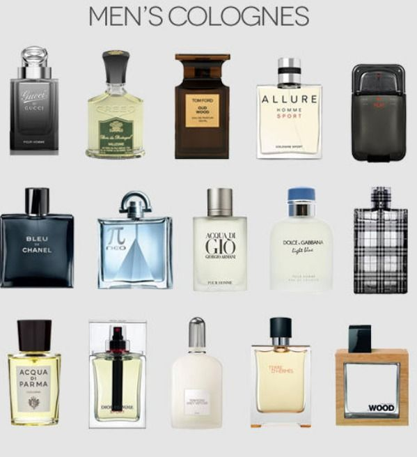 Versatile Perfume and Cologne Guide for Men